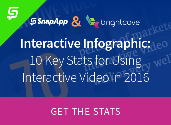 10-Key-Stats-for-Using-Interactive-Video-in-2016