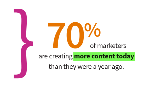 what-is-interactive-content